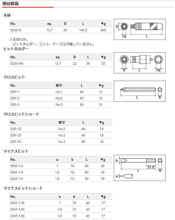 KTC インパクトドライバセット SD6A